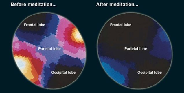 How Long Should You Meditate Daily
